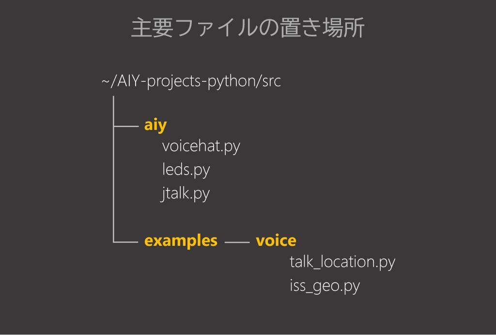 Voice kit内のファイル構成